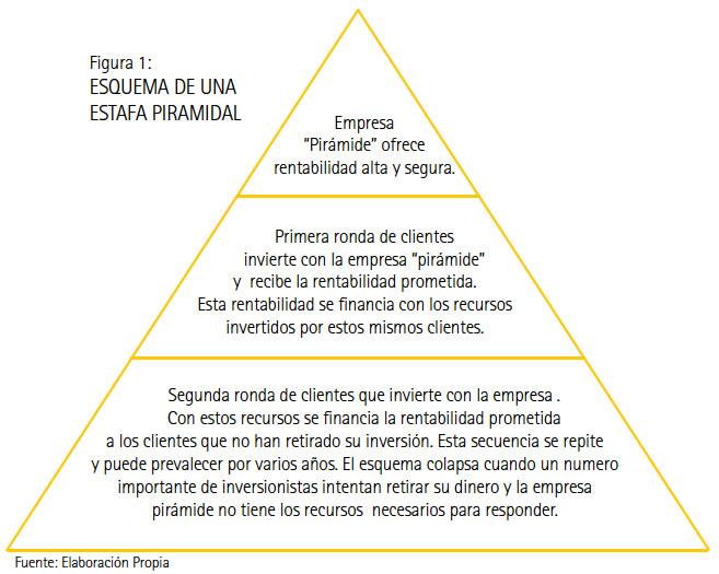 figura1-lopez