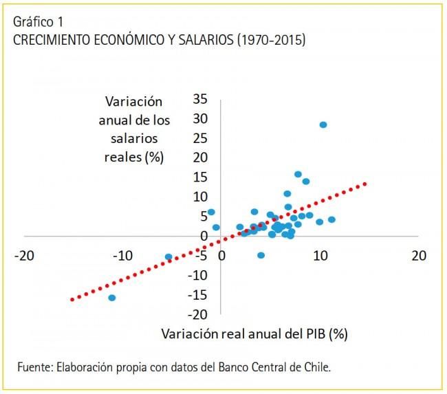 graf1-oe-lopez