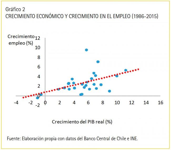 graf2-oe-lopez